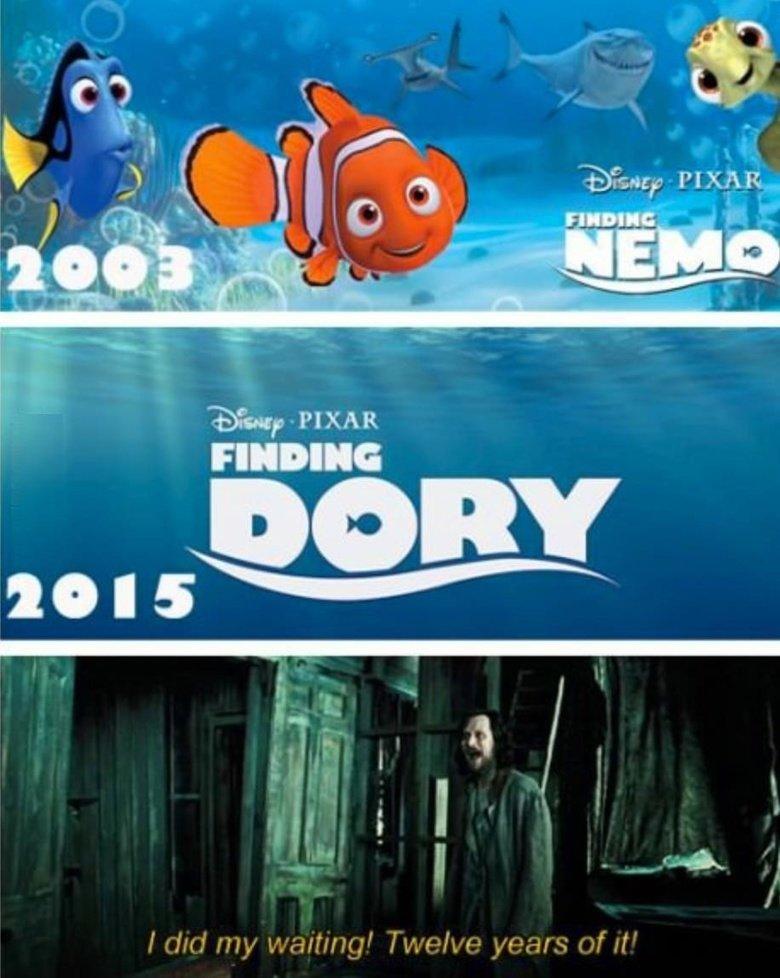 Been waitin' Disney.. . Billi( i) Dar, PI R FINDING. MFW I read 2003 Been waitin' Disney Billi( i) Dar PI R FINDING MFW I read 2003