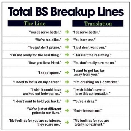 "Bullshit break up lines. you know they don't like you when. Lethal BS Breakup Lines Yett deserve "" n lunar.' We' re ttwtt aim.' 'Von blare ma."" Emmi gentle.' Tm bullshit Breakup want a Cookie"