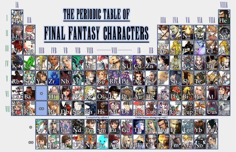 """Final Fantasy. . iill I, tlt um I Ill ' f A Ill AIR - Segall El teii' , Al A A A ila t litel A Alil ' tll (iii) """" - infill Video Games final fantasy"""