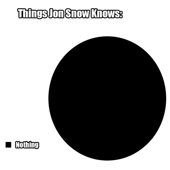 """Jon Snow. yep... """"You know nothing Jon Sno-OHOH!"""" Jon Snow yep """"You know nothing Sno-OHOH!"""""""