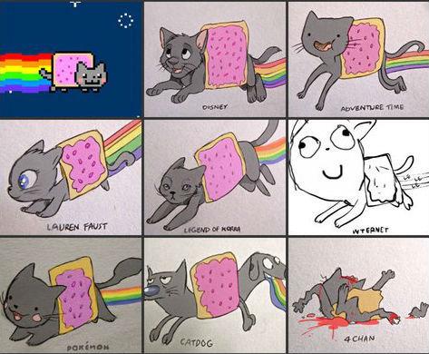 Nyan Cat. je m'appelle claude jooo plaa pleee plooo. Nyan Cat je m'appelle claude jooo plaa pleee plooo