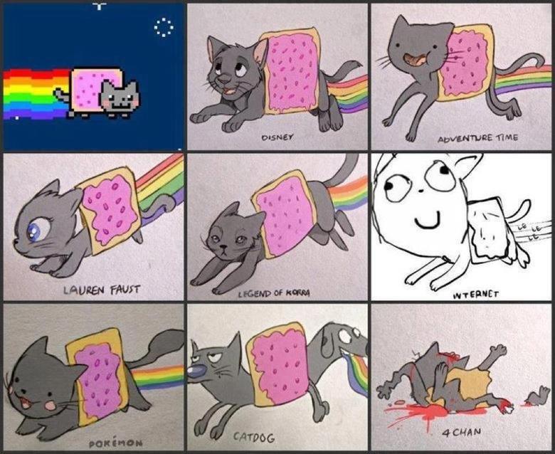 Nyan cats. .. Nya? Nyan cats Nya?