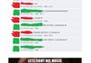 (Fuck everything) Facebook