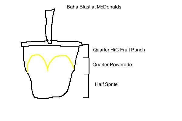 Baha Blast at McDonalds. You're so sexy. Baha Blast at Mcdonalds, Quarter Hic Fruit Punch Quarter Half Sprite Even you tag rea