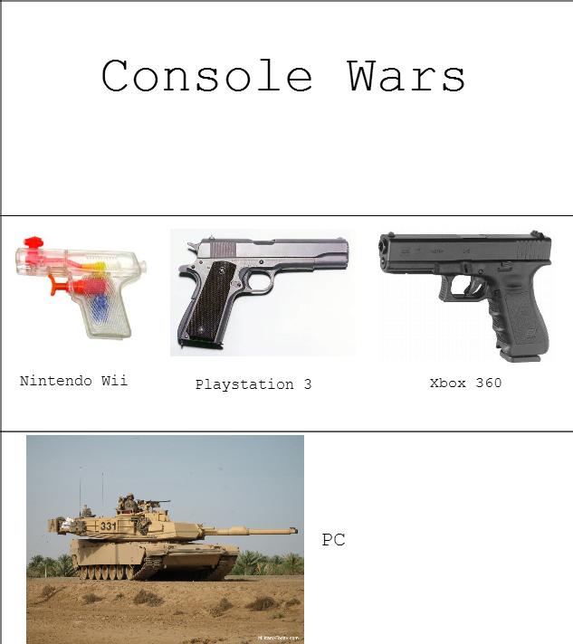 boom. hurr. Console Nintendo Edi 1? 3 313. 33.; 360 console the trut