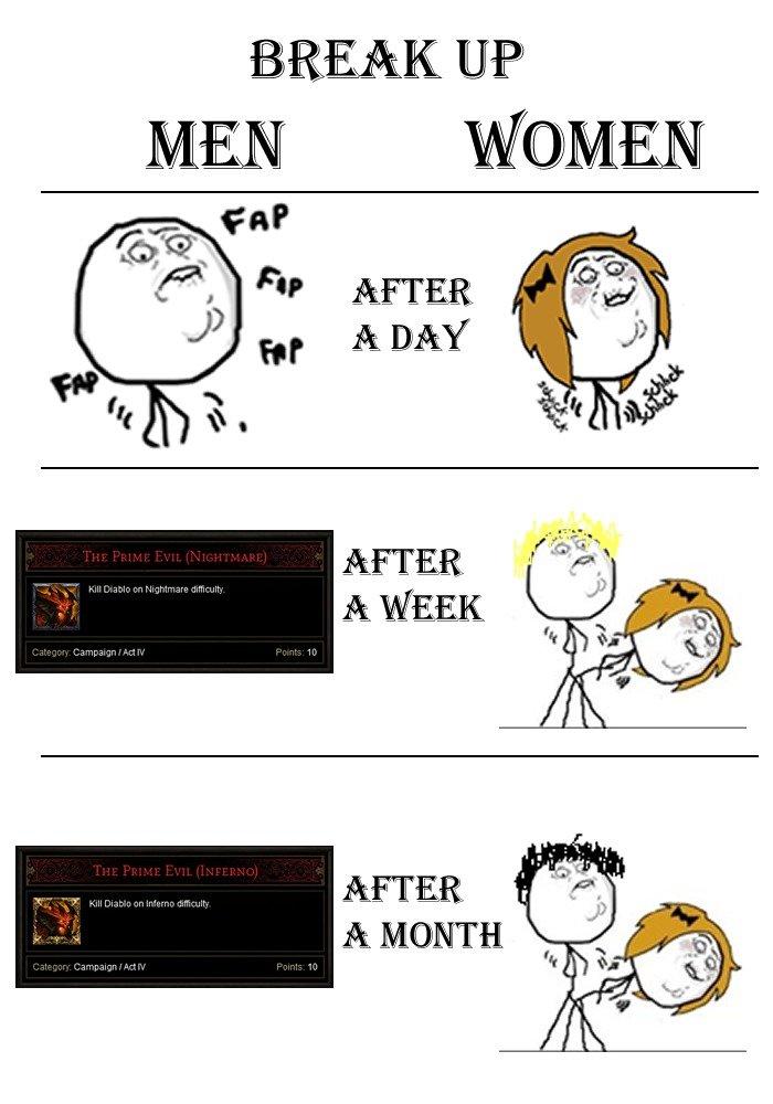 Break Up. . break up women