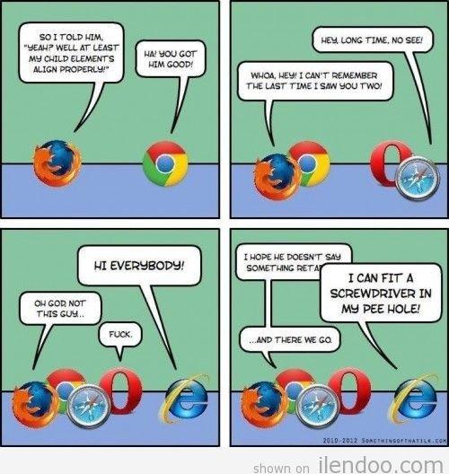 Browser Discrimination. WTF IE???. Browser Discrimination WTF IE???