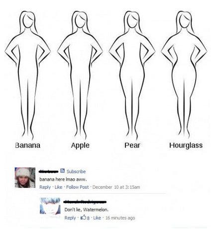 Female Body Types. . Banana Apple Pear Hourglass Redir_ : erebor .. hourglass because i like with time Female Body Types Banana Apple Pear Hourglass Redir_ : erebor hourglass because i like with time