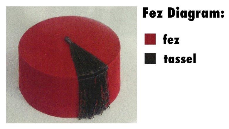 Fez. Totally not oc. Fez Diagram: Fez Totally not oc Diagram: