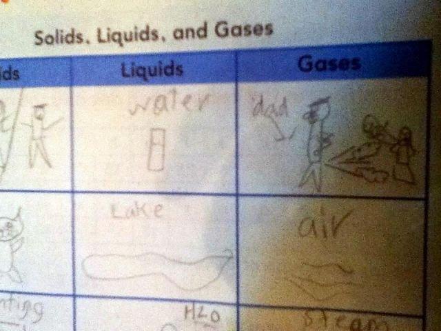 Flatulences. . dad Gas Fart solid liquid chemistry child