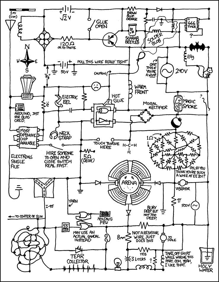 fucken circuits!. .. where's the funny? fucken circuits! where's the funny?