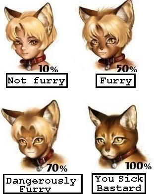 furry. .. Furries are disgusting. furry Furries are disgusting