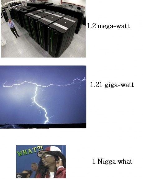 Nigga. . megasweet q 1. 21 niggawatt 1 Nigga what Nigga megasweet q 1 21 niggawatt what