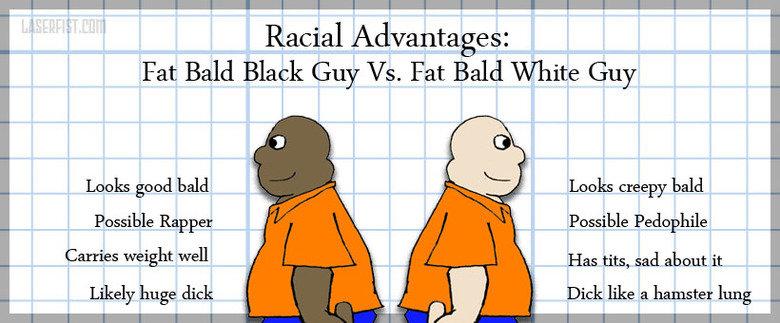 "Racial Advantages. By Josh Maynard, for LaserFist.com. Fat Bald Black Guy Vs. Fat Bald ""mite Guy Locks good bald'. I?. Rapper"" f Possible 1? edo. thill. Likely  Penis Race black white pedo rapper Bald Fat webcomic comic laserfist"