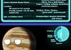 Samio's Solar System